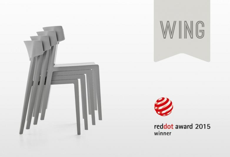 Design Excellence Awarded To Wing With The Red Dot Design Award