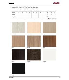 Surfaces Finishes